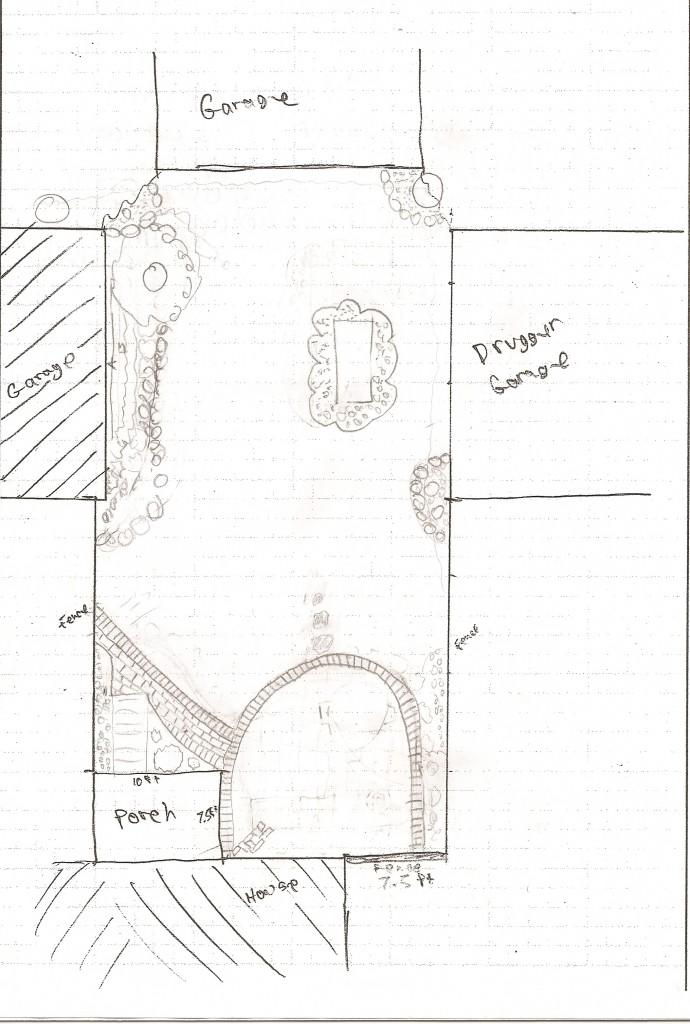 backyard plan