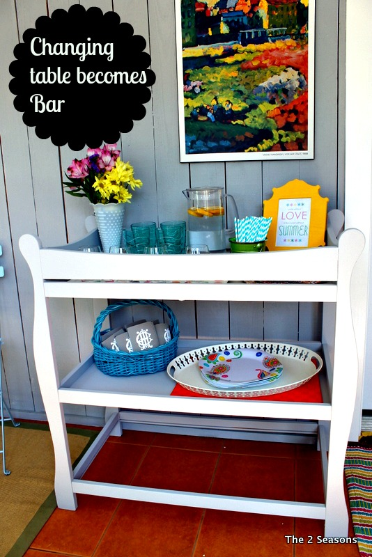 Changing table becomes bar